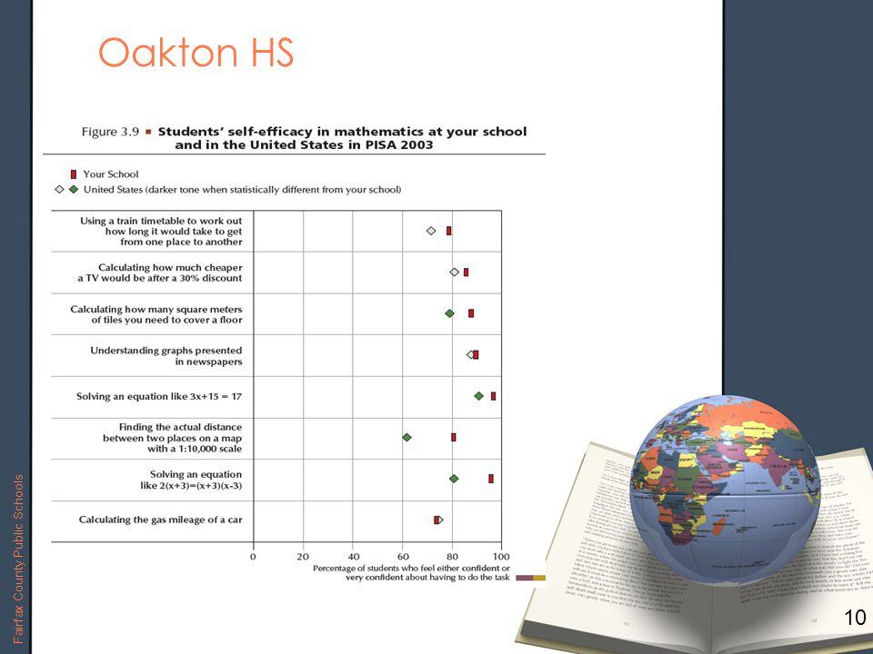 10 Oakton HS Fairfax County Public Schools