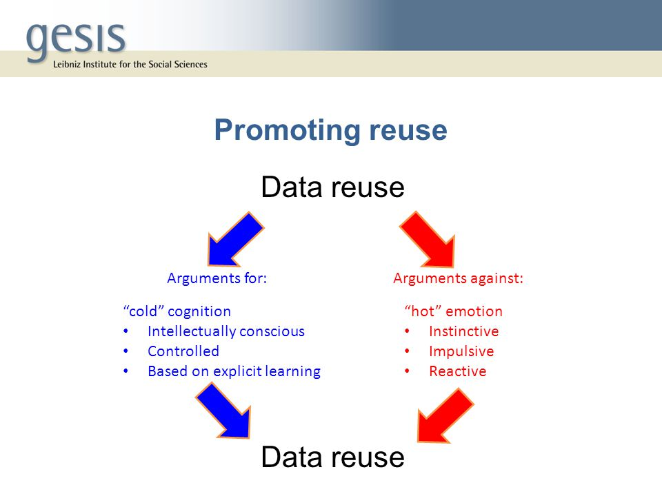 Promoting reuse Data reuse Arguments for:Arguments against: cold cognition Intellectually conscious Controlled Based on explicit learning hot emotion Instinctive Impulsive Reactive Data reuse