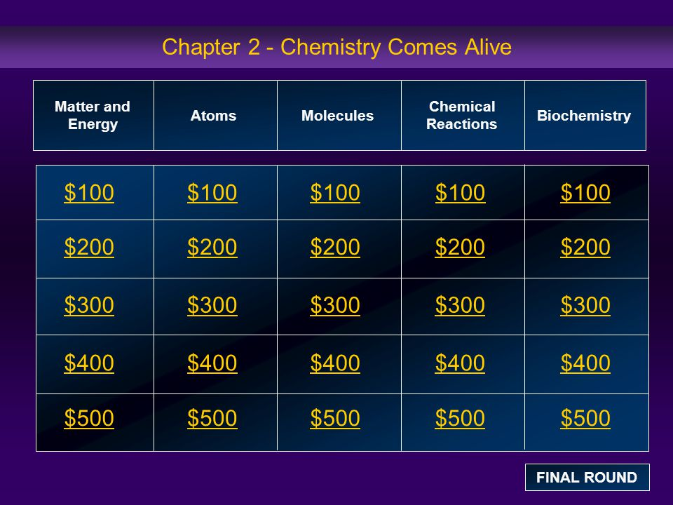 Biochemistry: $100 Question Which of the following is not an inorganic compound.