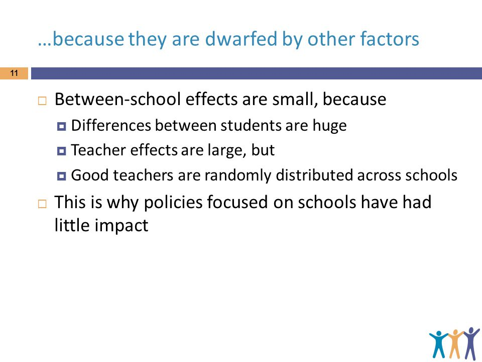 …because they are dwarfed by other factors 11  Between-school effects are small, because  Differences between students are huge  Teacher effects ar