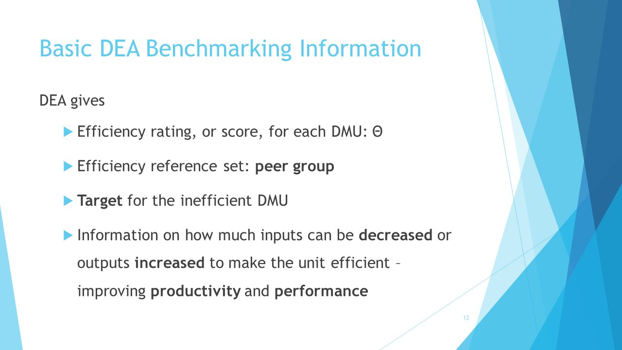 Basic DEA Benchmarking Information DEA gives  Efficiency rating, or score, for each DMU: Θ  Efficiency reference set: peer group  Target for the in