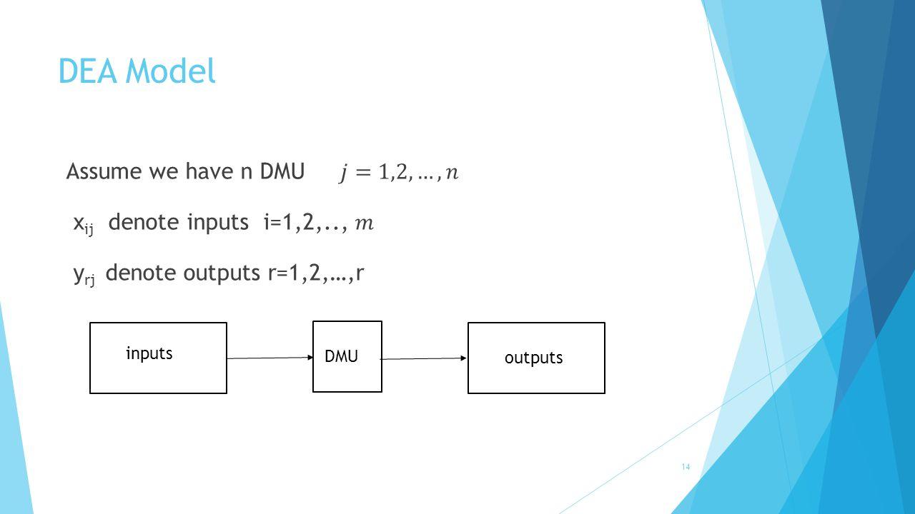 DEA Model 14 inputs outputs DMU