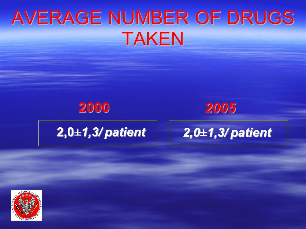 AVERAGE NUMBER OF DRUGS TAKEN ,0±1,3/ patient 2005