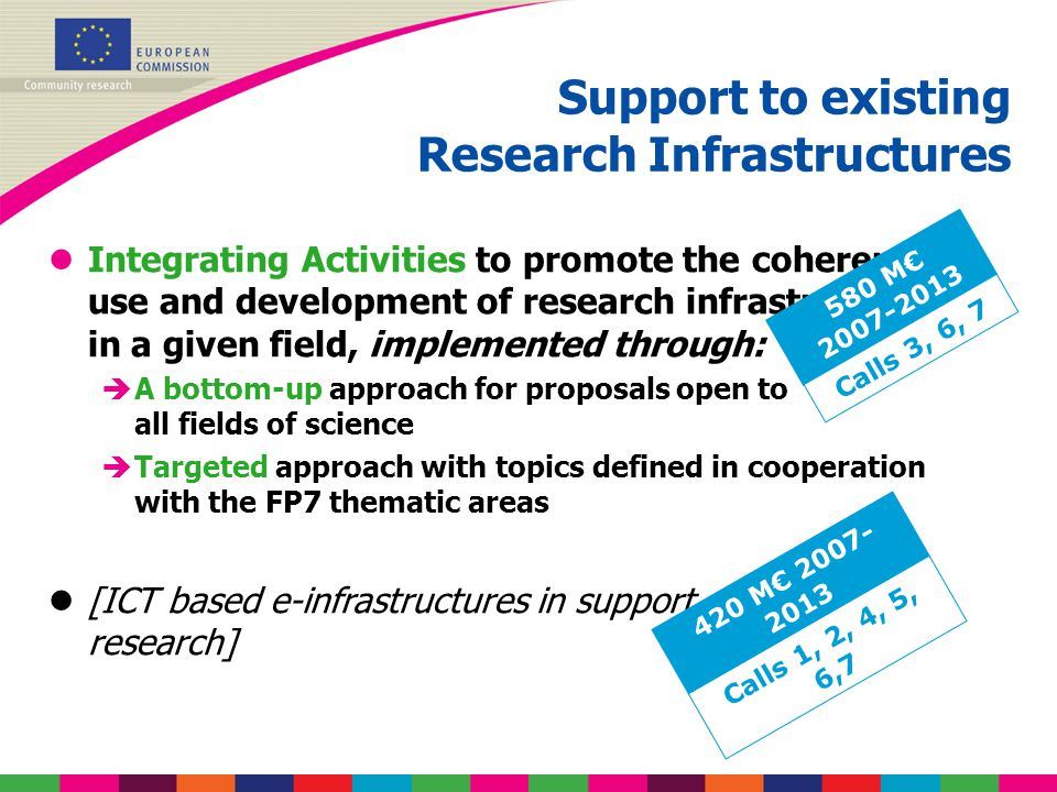 Support to existing Research Infrastructures lIntegrating Activities to promote the coherent use and development of research infrastructures in a give
