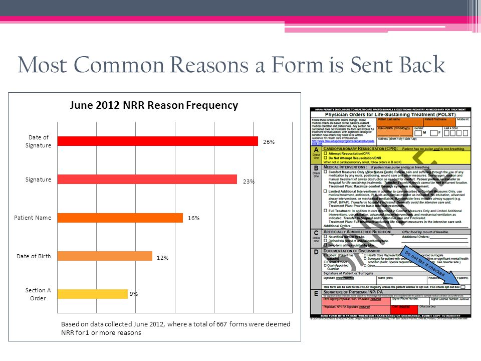 Most Common Reasons a Form is Sent Back