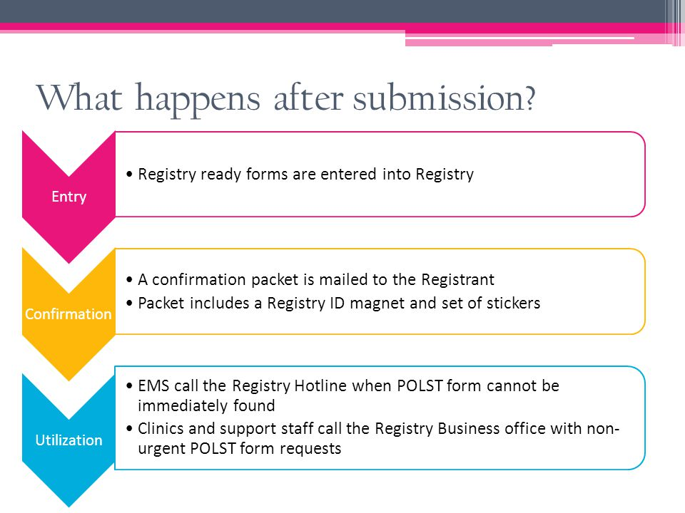 What happens after submission? Entry Registry ready forms are entered into Registry Confirmation A confirmation packet is mailed to the Registrant Pac