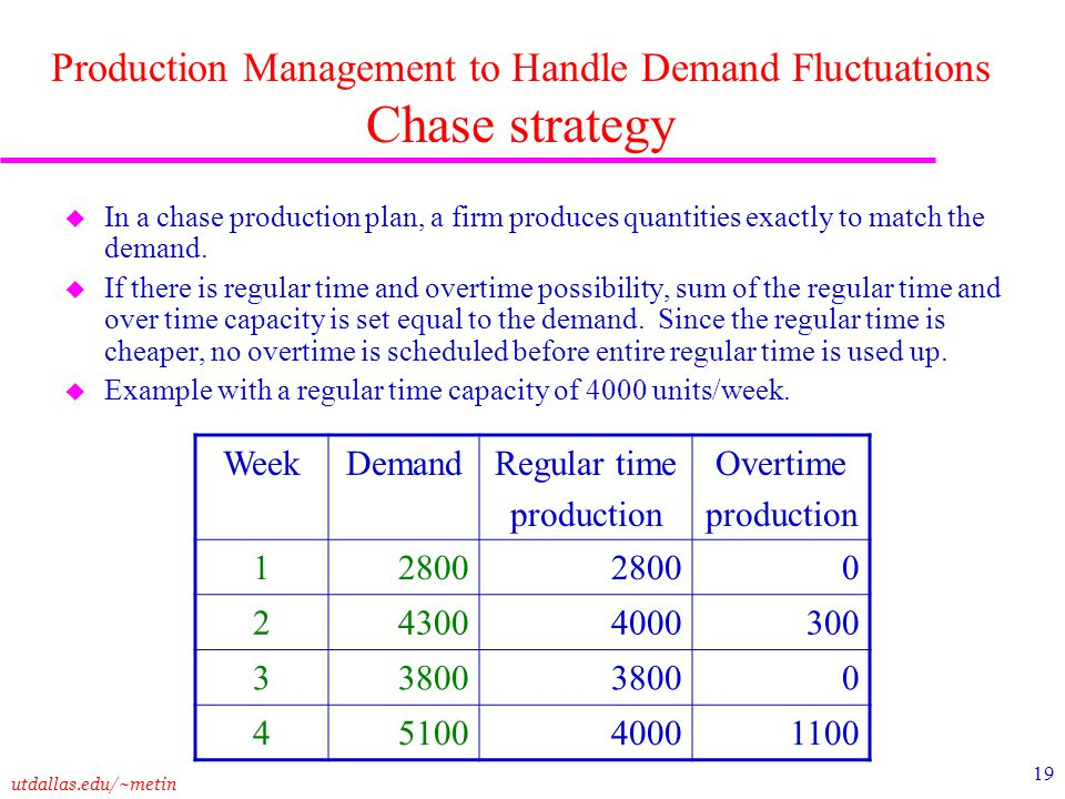 utdallas.edu/~metin 19 Production Management to Handle Demand Fluctuations Chase strategy u In a chase production plan, a firm produces quantities exactly to match the demand.
