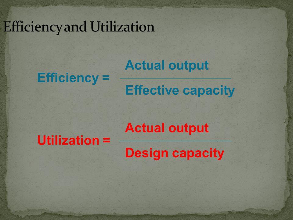 10 Actual output Efficiency = Effective capacity Actual output Utilization = Design capacity