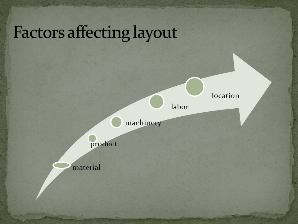 material product machinery labor location