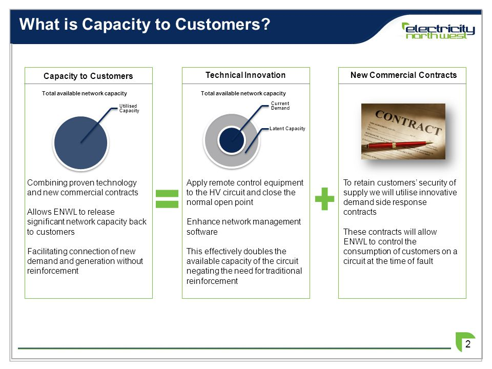 What is Capacity to Customers.