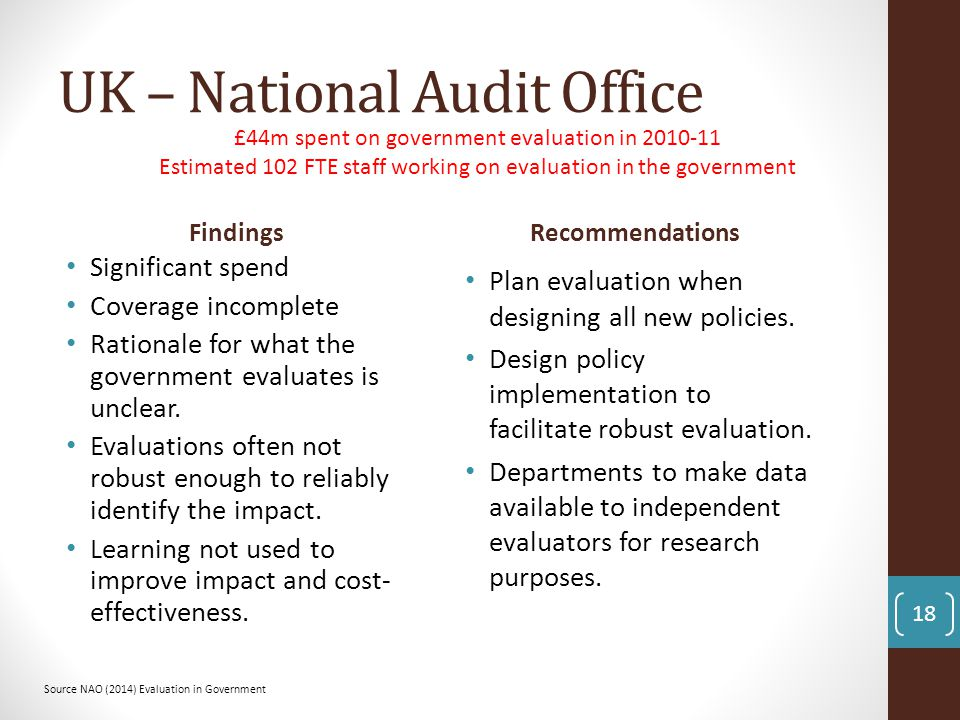 UK – National Audit Office Findings Significant spend Coverage incomplete Rationale for what the government evaluates is unclear. Evaluations often no
