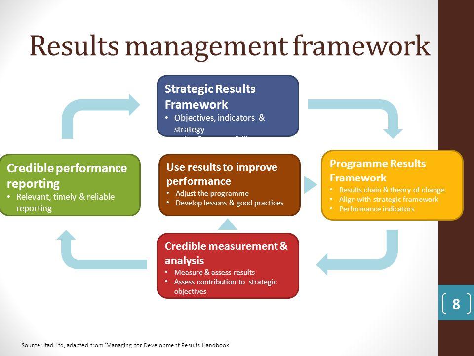 Results management framework 8 Strategic Results Framework Objectives, indicators & strategy Roles & responsibility Programme Results Framework Result