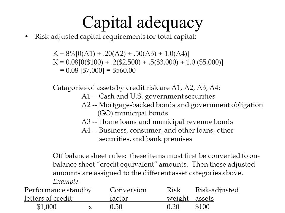 Capital adequacy Risk-adjusted capital requirements for total capital: K = 8%[0(A1) +.20(A2) +.50(A3) + 1.0(A4)] K = 0.08[0($100) +.2($2,500) +.5($3,000) + 1.0 ($5,000)] = 0.08 [$7,000] = $560.00 Catagories of assets by credit risk are A1, A2, A3, A4: A1 -- Cash and U.S.