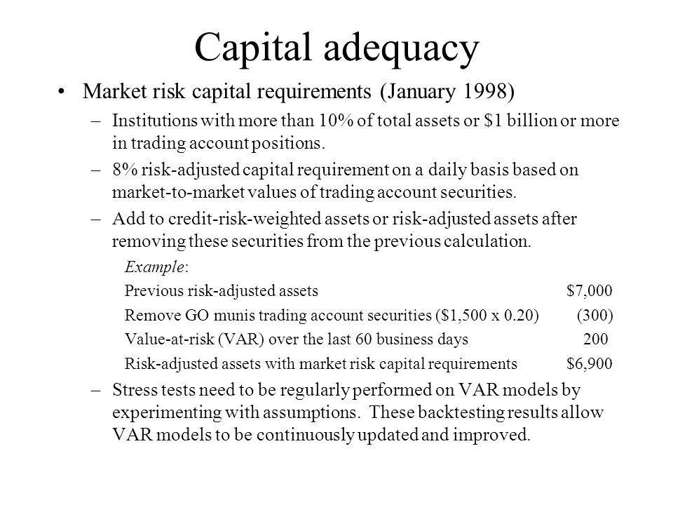 Capital adequacy Market risk capital requirements (January 1998) –Institutions with more than 10% of total assets or $1 billion or more in trading account positions.