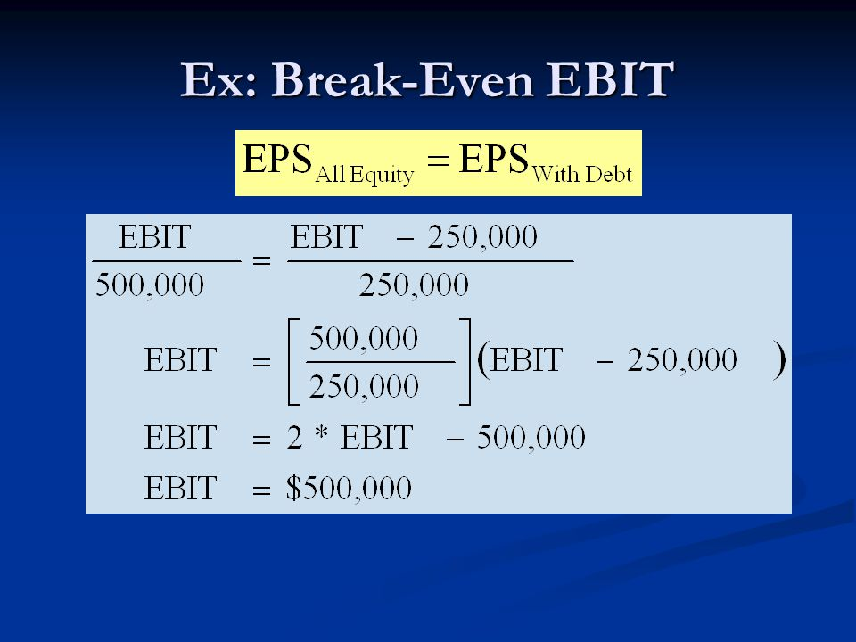 Ex: Break-Even EBIT