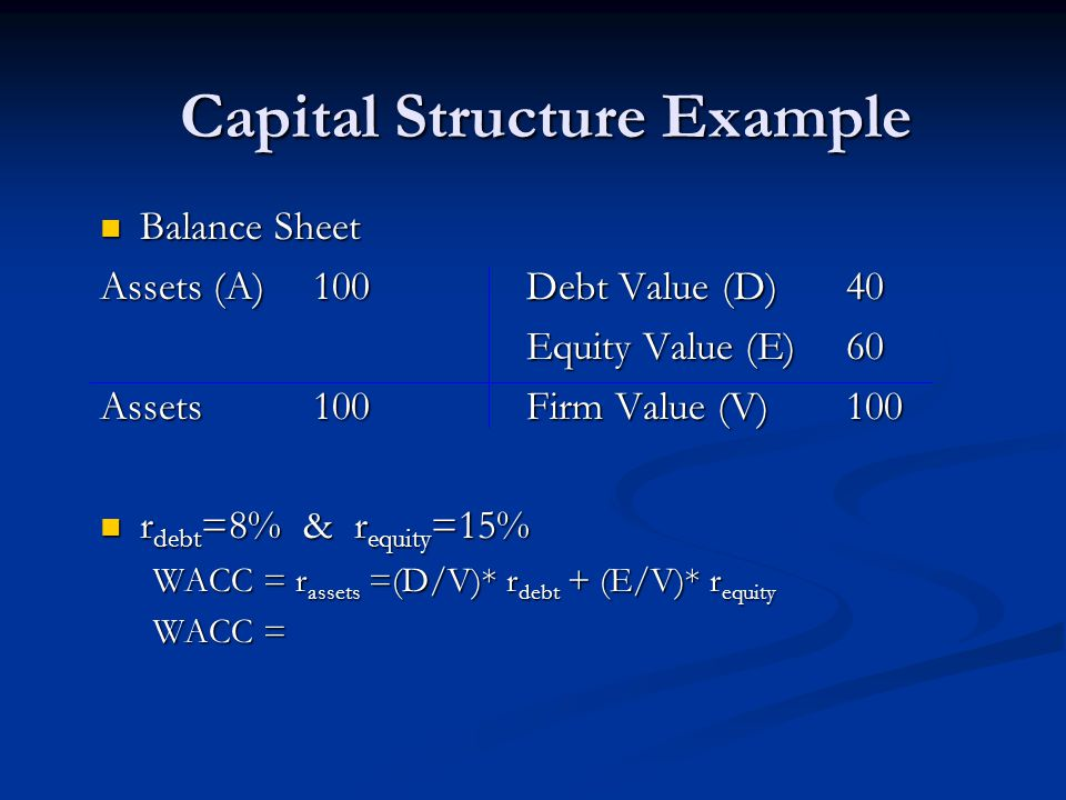 Capital Structure Example Balance Sheet Balance Sheet Assets (A)100 Debt Value (D)40 Equity Value (E) 60 Equity Value (E) 60 Assets100 Firm Value (V) 100 r debt =8% & r equity =15% r debt =8% & r equity =15% WACC = r assets =(D/V)* r debt + (E/V)* r equity WACC =
