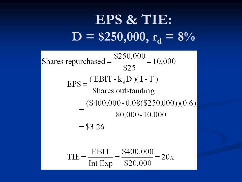 EPS & TIE: D = $250,000, r d = 8%