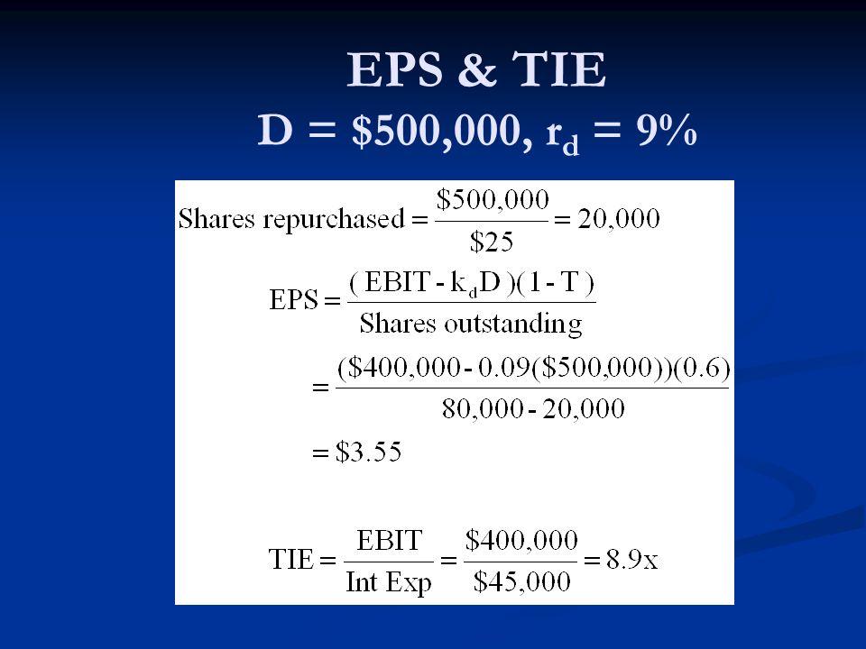 EPS & TIE D = $500,000, r d = 9%