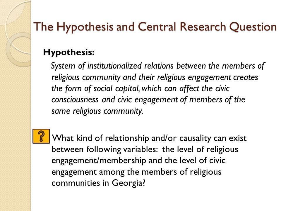 The Hypothesis and Central Research Question Hypothesis: System of institutionalized relations between the members of religious community and their re