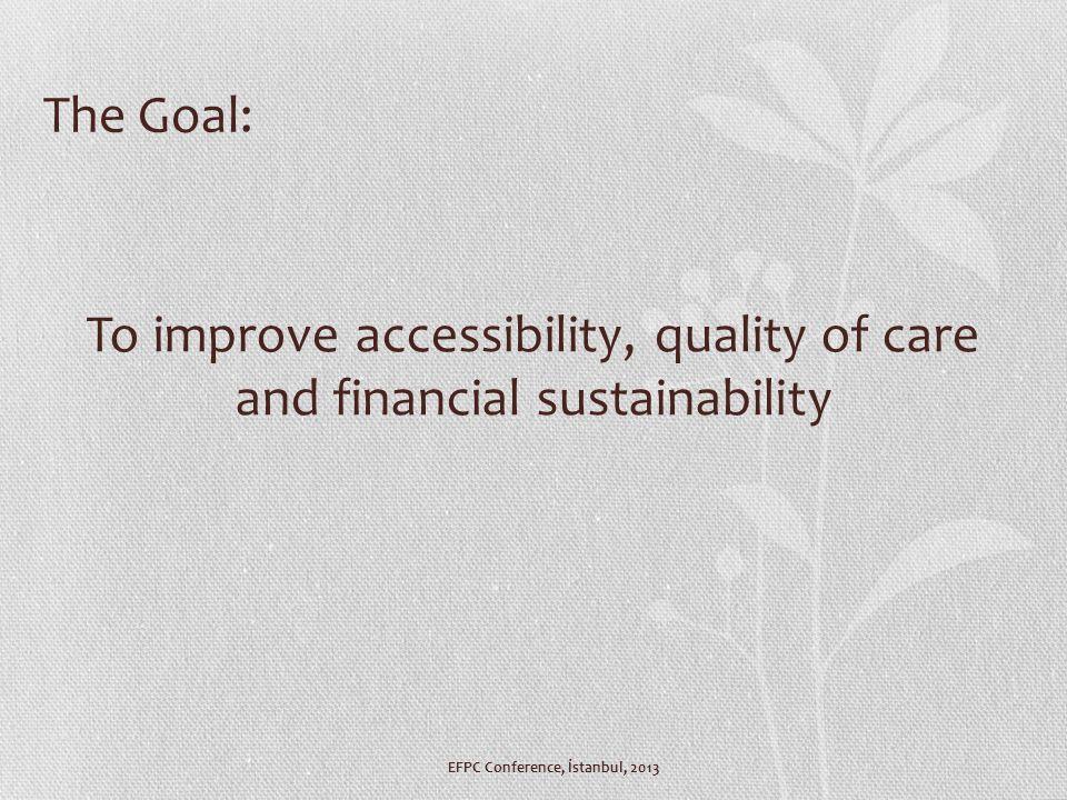 Unmet needs 3 Health needs, mobility needs, personal needs, housework needs 6 countries; Greece, Italy, Poland, UK, Germany, Sweden.