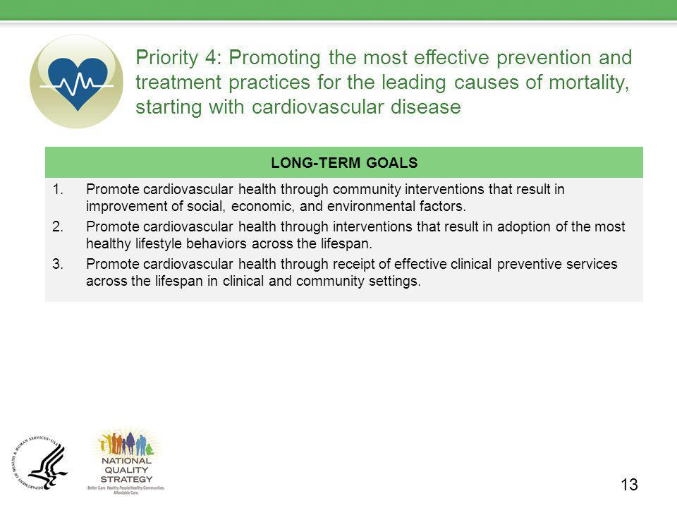 Priority 4: Promoting the most effective prevention and treatment practices for the leading causes of mortality, starting with cardiovascular disease LONG-TERM GOALS 1.Promote cardiovascular health through community interventions that result in improvement of social, economic, and environmental factors.