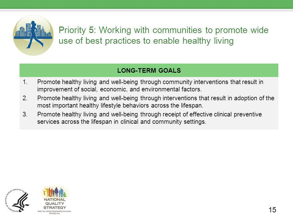 Priority 5: Working with communities to promote wide use of best practices to enable healthy living LONG-TERM GOALS 1.Promote healthy living and well-being through community interventions that result in improvement of social, economic, and environmental factors.