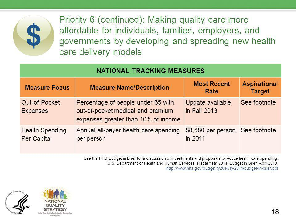 Priority 6 (continued): Making quality care more affordable for individuals, families, employers, and governments by developing and spreading new heal