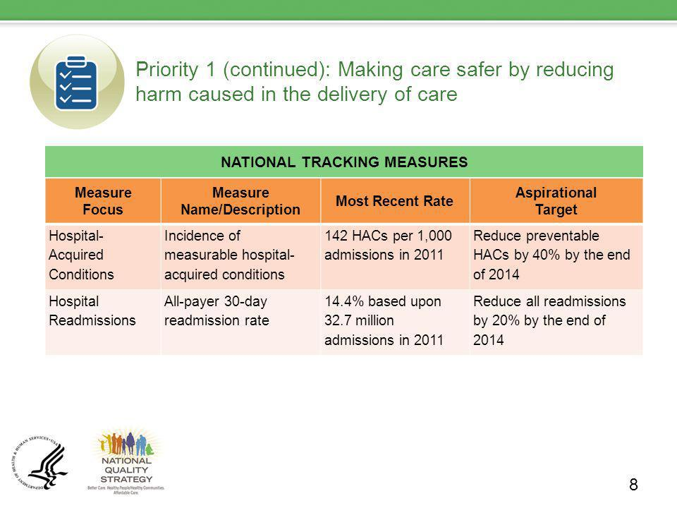 Priority 1 (continued): Making care safer by reducing harm caused in the delivery of care NATIONAL TRACKING MEASURES 8 Measure Focus Measure Name/Desc