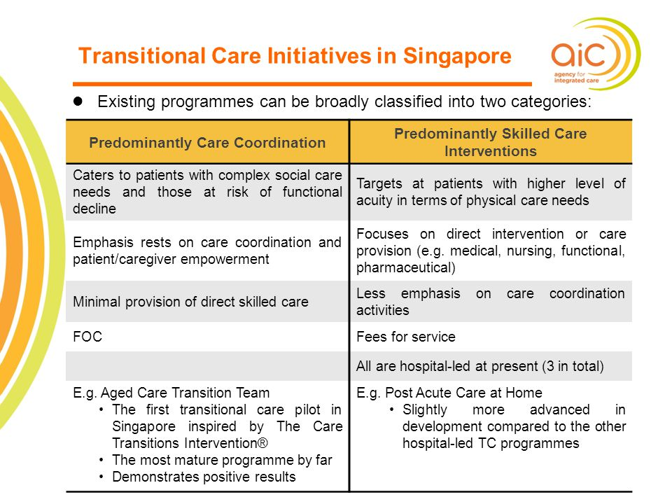 6 Existing programmes can be broadly classified into two categories: 6 Transitional Care Initiatives in Singapore Predominantly Care Coordination Pred