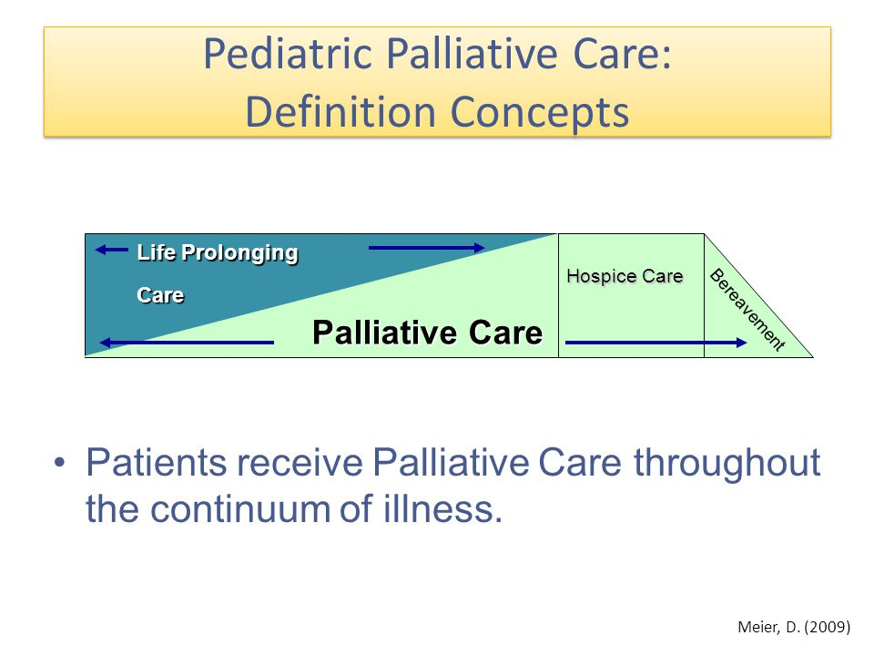 Patients receive Palliative Care throughout the continuum of illness.