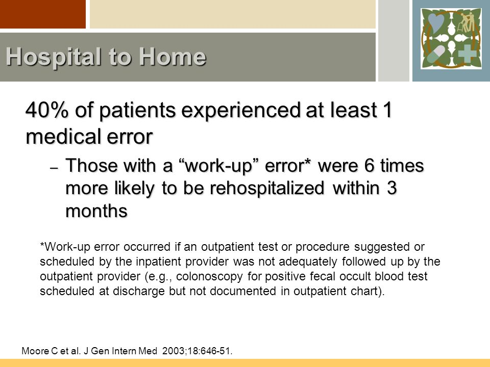 Hospital to Home 40% of patients experienced at least 1 medical error – Those with a work-up error* were 6 times more likely to be rehospitalized within 3 months Moore C et al.