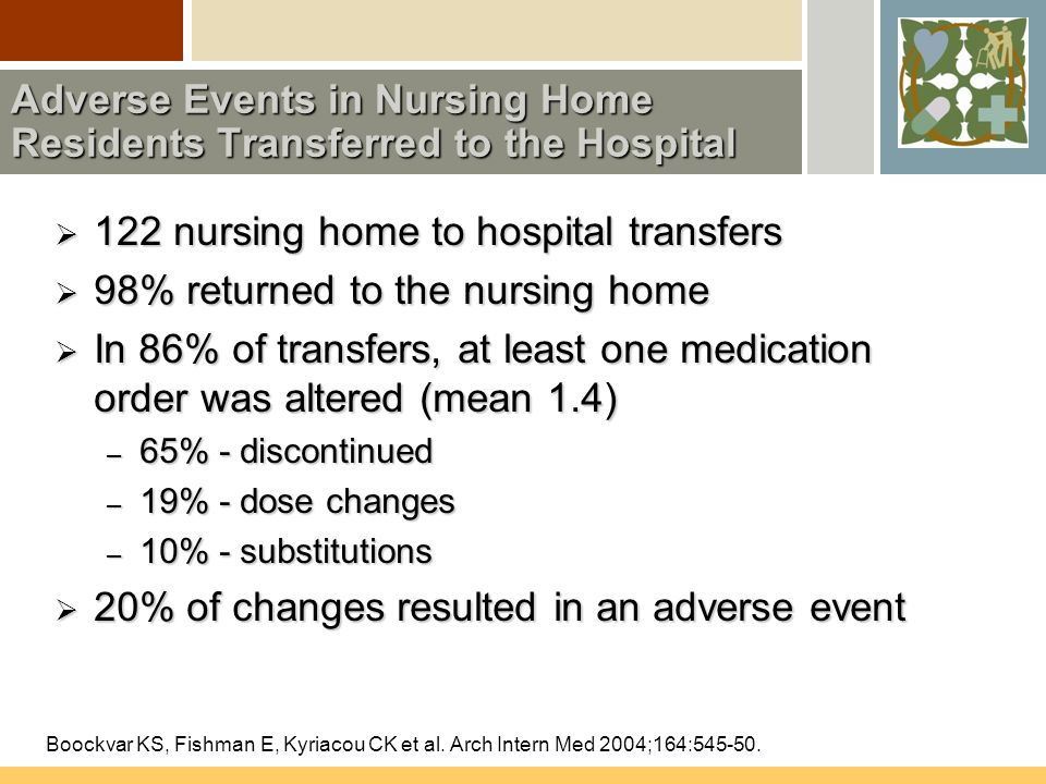 Adverse Events in Nursing Home Residents Transferred to the Hospital  122 nursing home to hospital transfers  98% returned to the nursing home  In 86% of transfers, at least one medication order was altered (mean 1.4) – 65% - discontinued – 19% - dose changes – 10% - substitutions  20% of changes resulted in an adverse event Boockvar KS, Fishman E, Kyriacou CK et al.