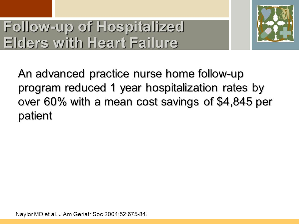 Follow-up of Hospitalized Elders with Heart Failure An advanced practice nurse home follow-up program reduced 1 year hospitalization rates by over 60% with a mean cost savings of $4,845 per patient Naylor MD et al.