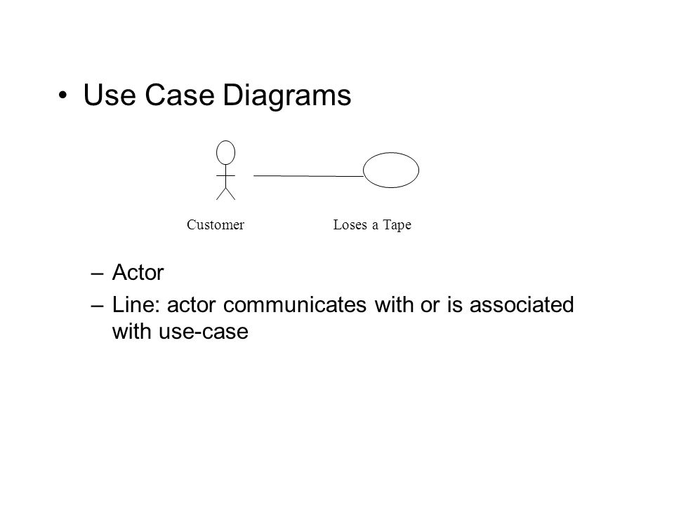 Use Case Diagrams –Actor –Line: actor communicates with or is associated with use-case CustomerLoses a Tape