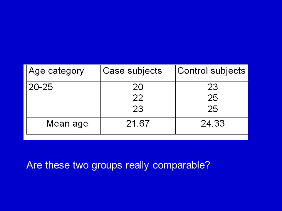 Are these two groups really comparable?