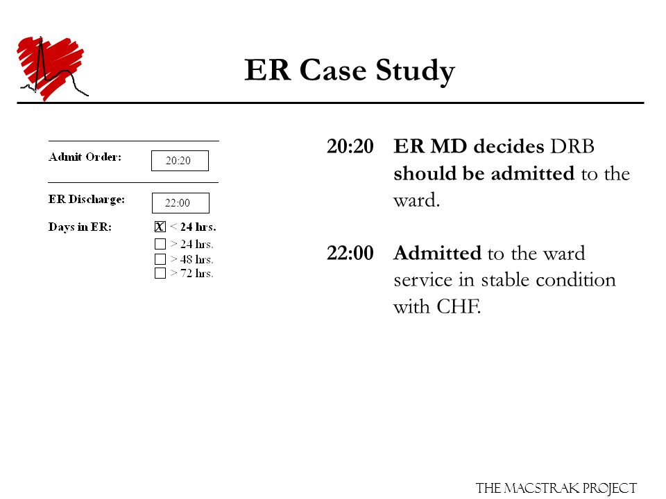 The Macstrak Project ER Case Study 20:20ER MD decides DRB should be admitted to the ward.