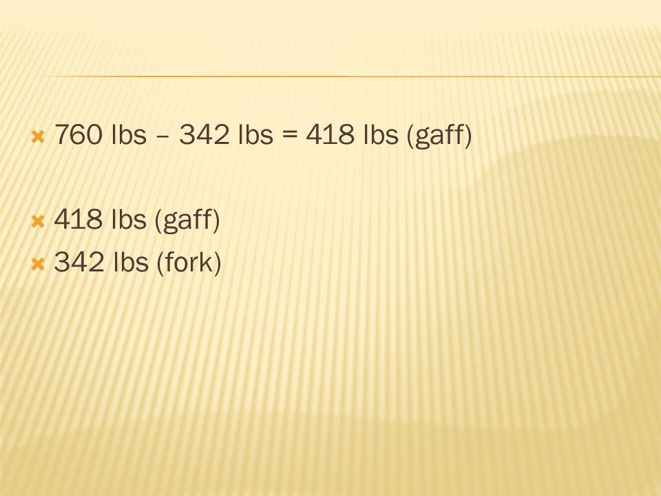  760 lbs – 342 lbs = 418 lbs (gaff)  418 lbs (gaff)  342 lbs (fork)