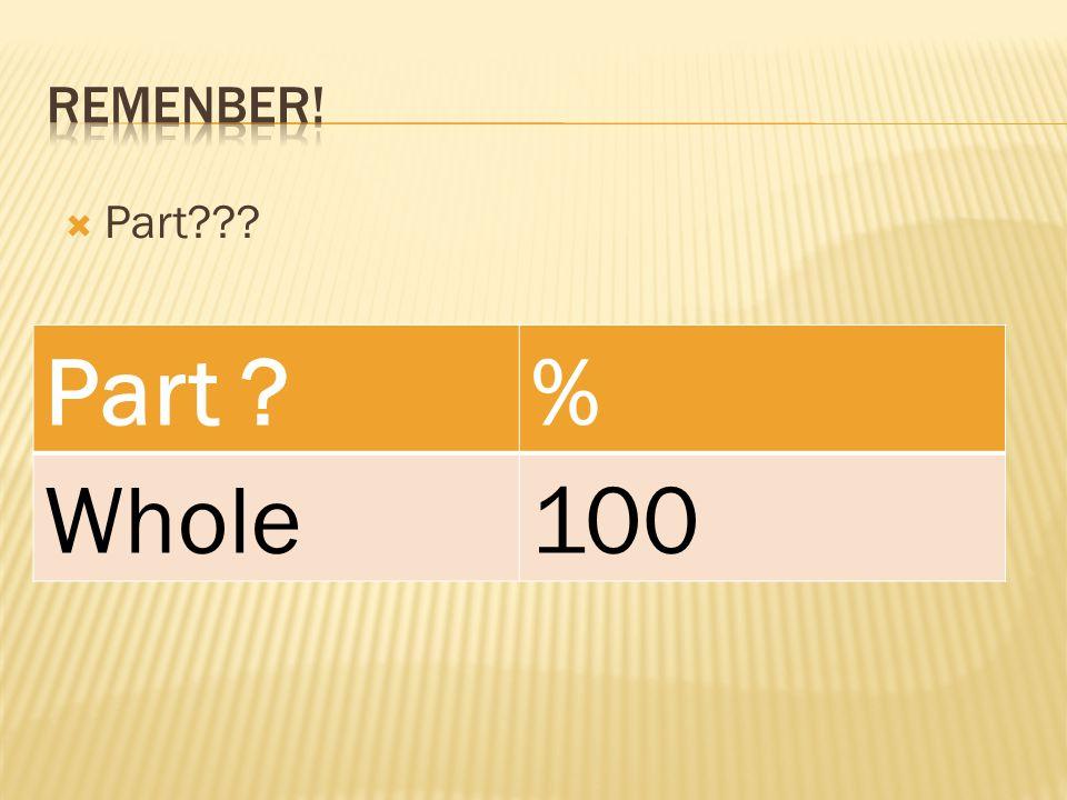  Part Part % Whole100