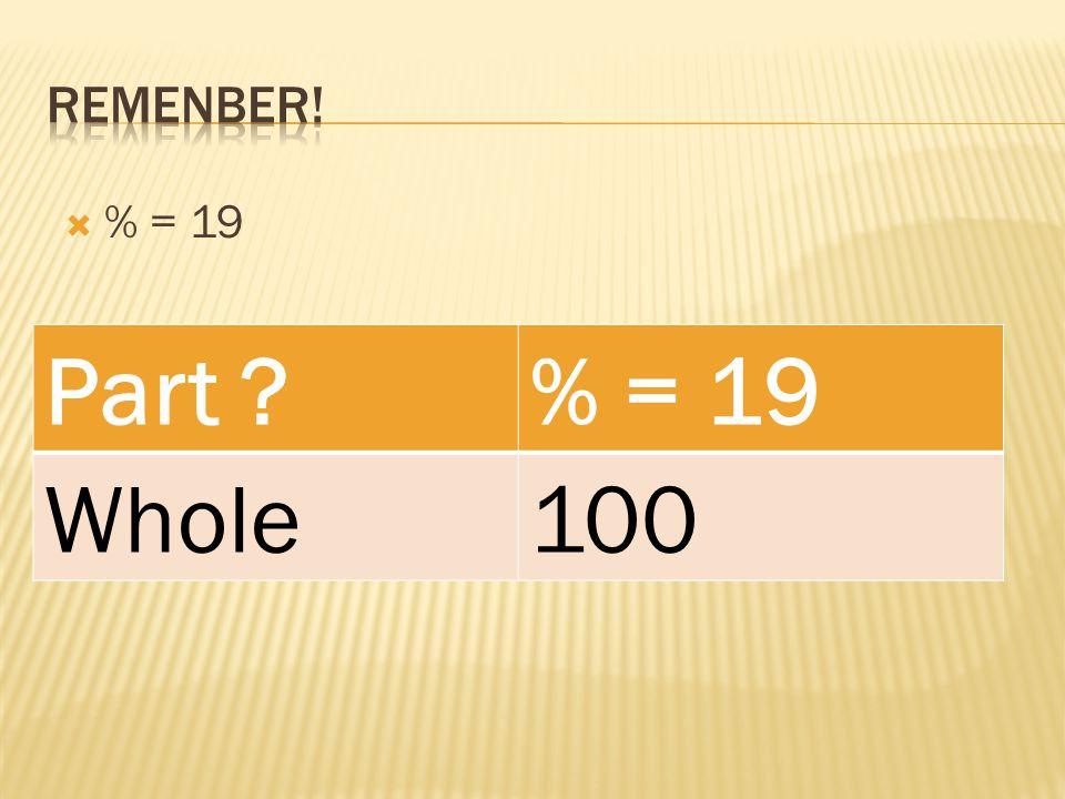  % = 19 Part % = 19 Whole100