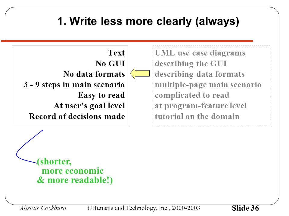 Alistair Cockburn©Humans and Technology, Inc., 2000-2003 Slide 36 1. Write less more clearly (always) Text No GUI No data formats 3 - 9 steps in main