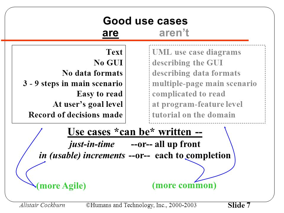 Alistair Cockburn©Humans and Technology, Inc., 2000-2003 Slide 7 Good use cases arearen't Text No GUI No data formats 3 - 9 steps in main scenario Eas