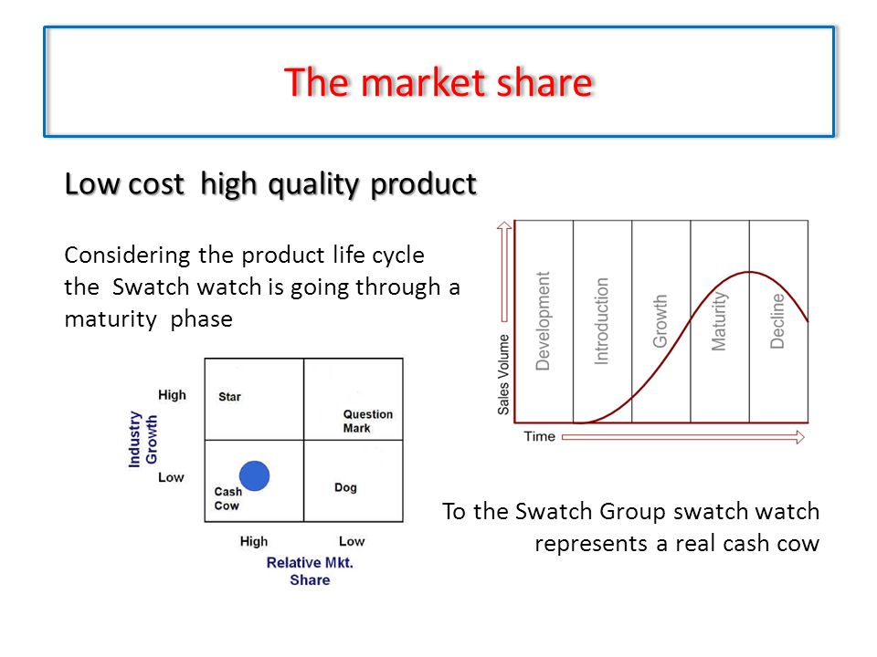 The market share Low cost high quality product Considering the product life cycle the Swatch watch is going through a maturity phase To the Swatch Gro