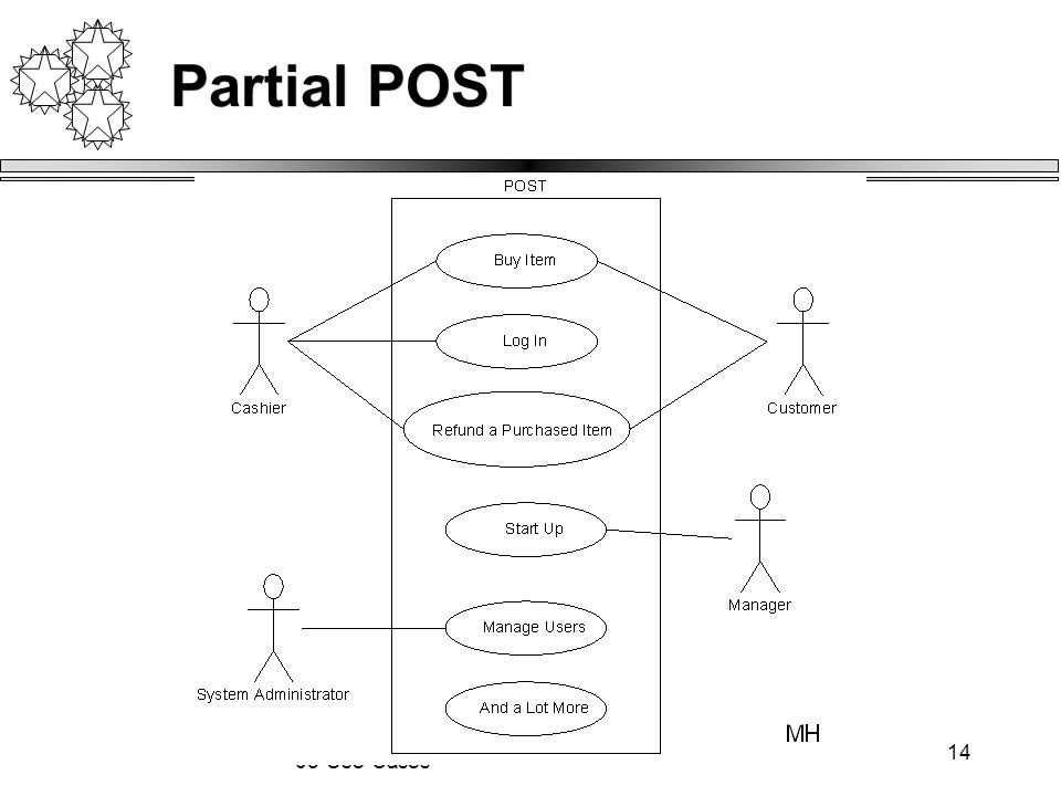 """14 05-Use-Cases Partial POST Adapted from Larman """"Applying UML and Patterns"""""""