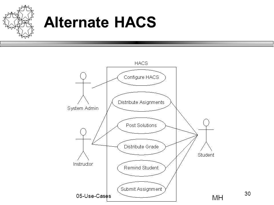 30 05-Use-Cases Alternate HACS