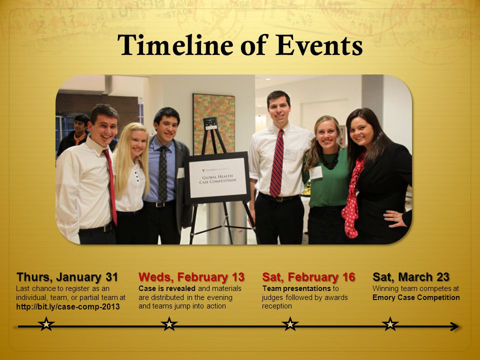 Timeline of Events Thurs, January 31 Last chance to register as an individual, team, or partial team at http://bit.ly/case-comp-2013 Weds, February 13 Case is revealed and materials are distributed in the evening and teams jump into action Sat, February 16 Team presentations to judges followed by awards reception Sat, March 23 Winning team competes at Emory Case Competition