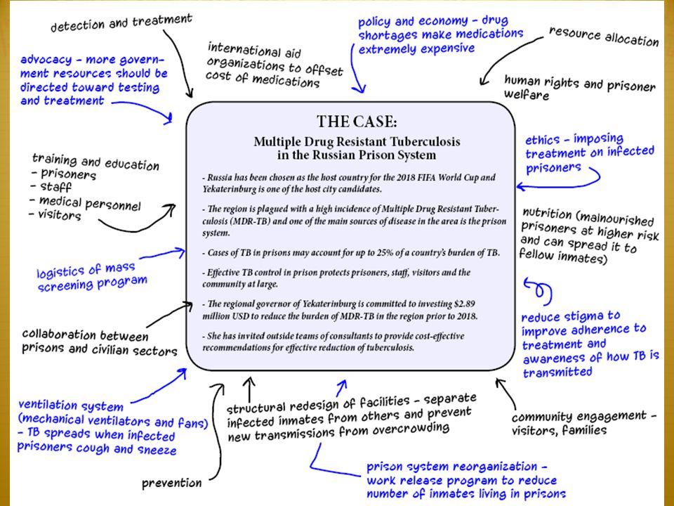 2012 Winning Presentation Click to view