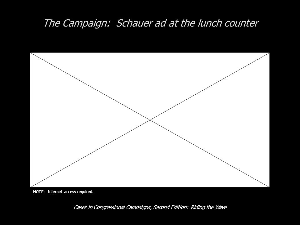 Cases in Congressional Campaigns, Second Edition: Riding the Wave The Campaign: Schauer ad at the lunch counter NOTE: Internet access required.