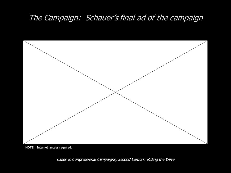 Cases in Congressional Campaigns, Second Edition: Riding the Wave The Campaign: Schauer's final ad of the campaign NOTE: Internet access required.