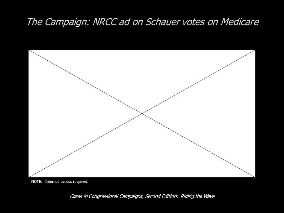 Cases in Congressional Campaigns, Second Edition: Riding the Wave The Campaign: NRCC ad on Schauer votes on Medicare NOTE: Internet access required.