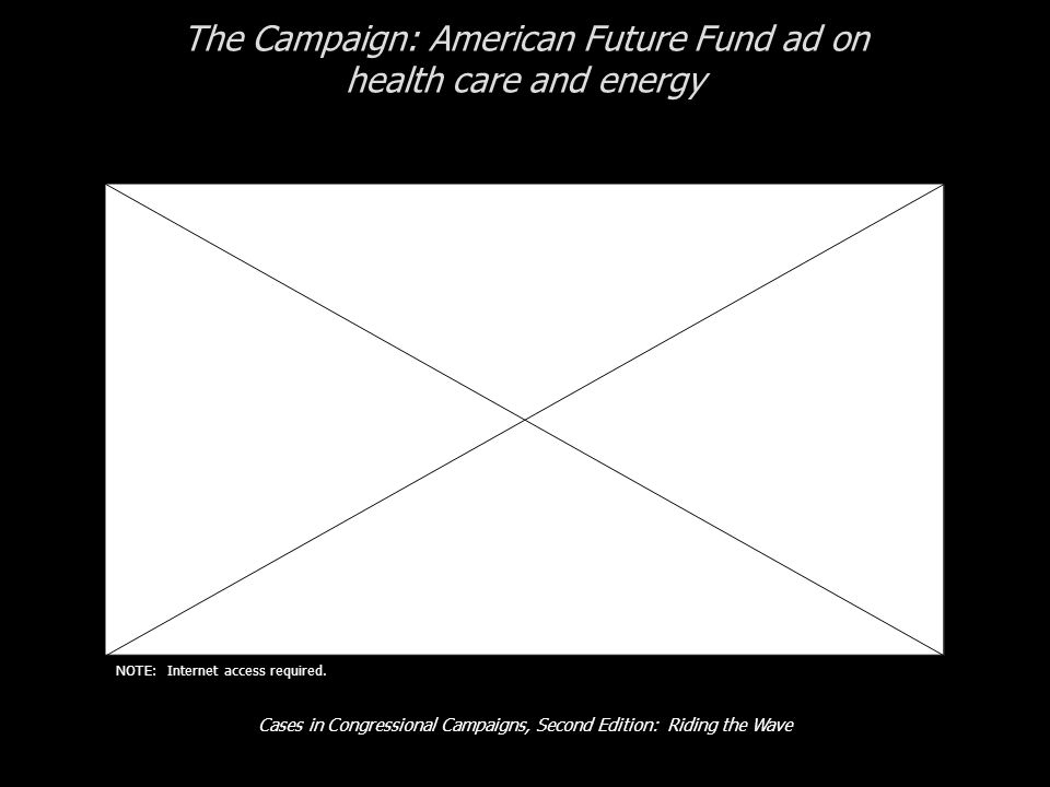 Cases in Congressional Campaigns, Second Edition: Riding the Wave The Campaign: American Future Fund ad on health care and energy NOTE: Internet access required.